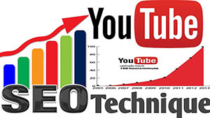 giá trị của youtube với doanh nghiệp